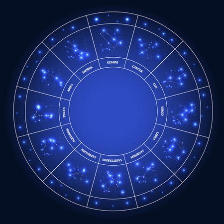 Астрология - Part 2 рекомендации